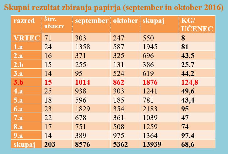 rezultati_papir